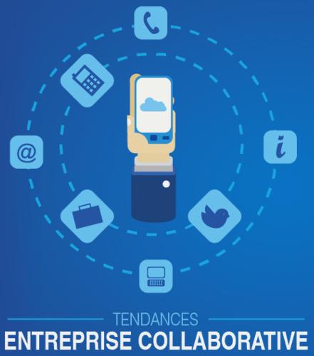 Tendances_Entreprise_Collaborative___2_Livres_Blancs_Collaboratifs